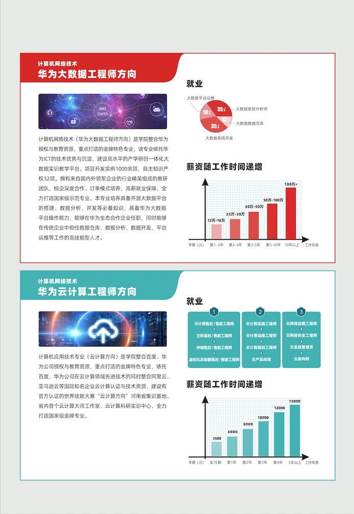 2020河南对外经济贸易职业学院招生简章